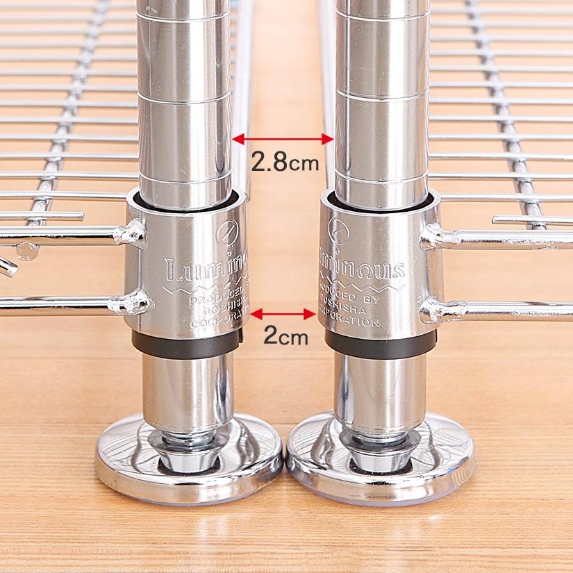 <span>横並びにした際の設置イメージ</span>円形アジャスターを付けたラックを並べて設置する際、最大約2.8cmの隙間が生じます。