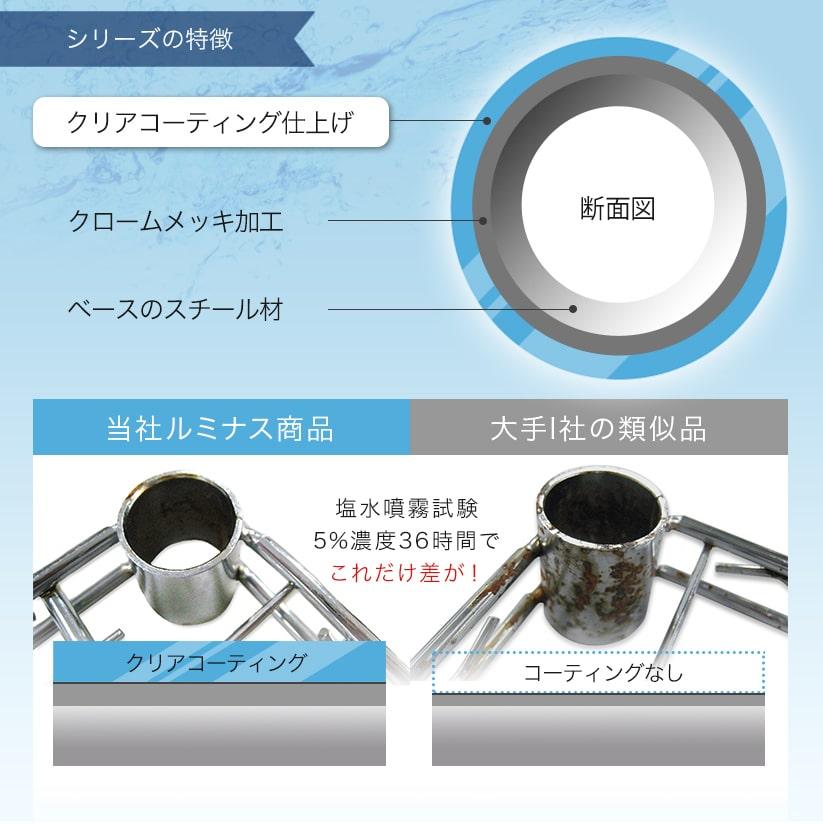 <span>打倒サビ!最強3層加工「防錆クリアコーティング」</span>水回り使用でも安心の防錆加工!また安価なスチールラックに多く見られるクロームメッキだけの塗装に比べると、耐用年数も優れています。