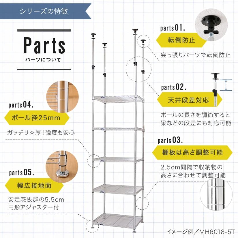 <span>充実の付属パーツ!</span>機能性ばっちりなパーツが付属したお得なラックセット!これ1台で十分な「転倒防止機能」を網羅しております。