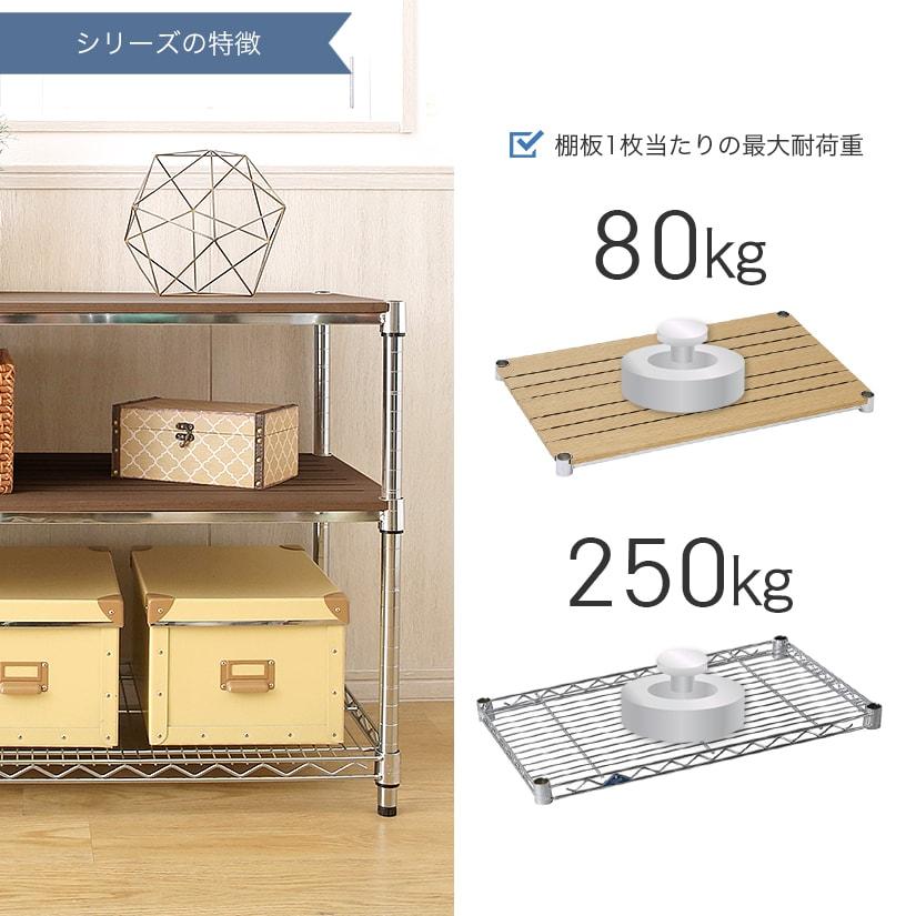 <span>デザイン性も機能性も妥協しない</span>棚1枚あたり木製シェルフ80㎏、ワイヤーシェルフはなんと250㎏まで耐えられ、デザイン性と機能面を兼ね備えています。