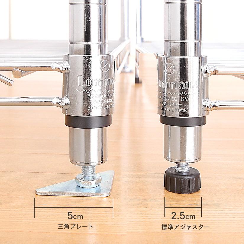 <span>スッキリした印象、かつ安定感のある大きさ</span>標準アジャスターと比べるとその大きさは一目瞭然。スッキリ見える足元でも、設置面積は2倍以上の差があり、安定感が断然違います。