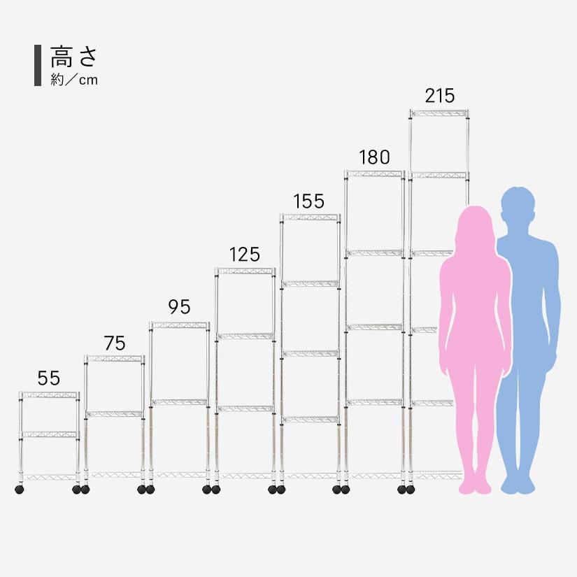 <span>この商品は、高さ180タイプです</span>スチールラックの主要な高さを、成人女性の平均身長(約160cm)と成人男性の平均身長(約170cm)と比較してみました!サイズに迷った際に、ご参考にしてください。