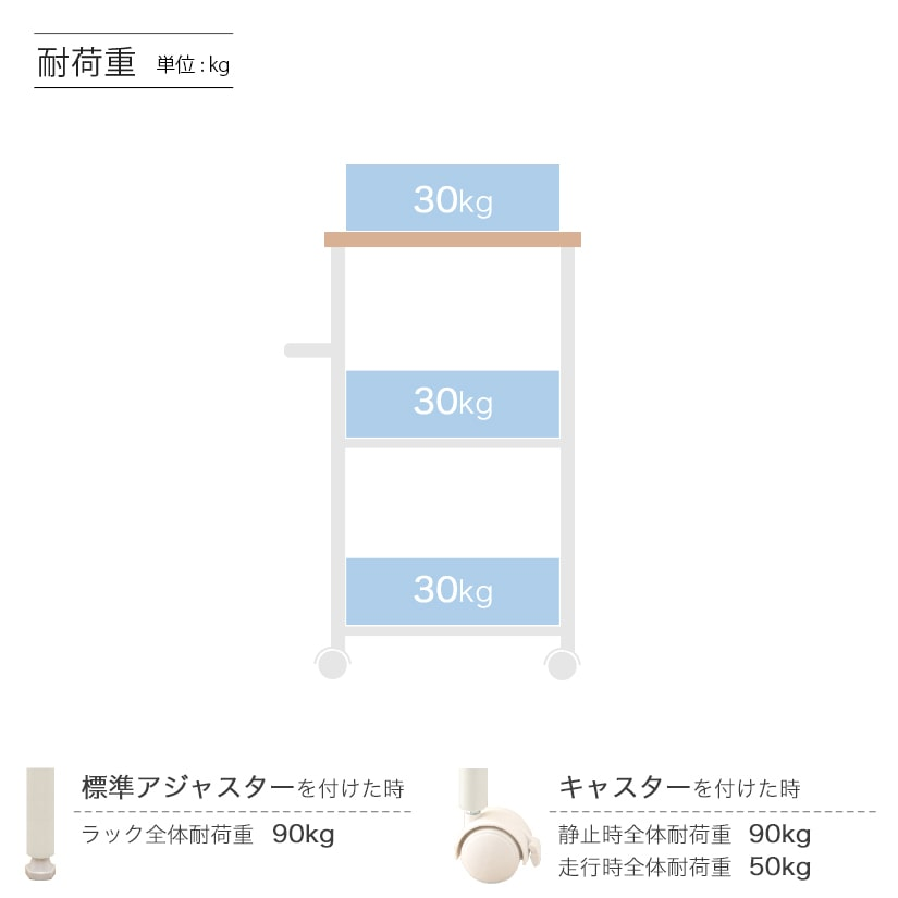 <span>木製天板にタイルトップが付いた、ワゴンタイプ</span>タイルトップ付き木製天板が便利なキッチンラック。キッチン収納には欠かせない、ワゴンタイプ!